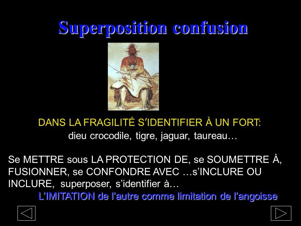 Superposition confusion DANS LA FRAGILITÉ S'IDENTIFIER À UN FORT: dieu crocodile, tigre, jaguar, taureau… Se METTRE sous LA PROTECTION DE, se SOUMETTRE À, FUSIONNER, se CONFONDRE AVEC …s'INCLURE OU INCLURE, superposer, s'identifier à… L'IMITATION de l'autre comme limitation de l'angoisse