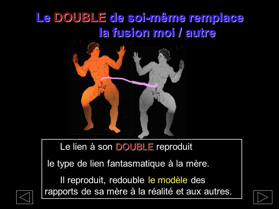 Le DOUBLE de soi-même remplace la fusion moi / autre DOUBLE Le lien à son DOUBLE reproduit le type de lien fantasmatique à la mère.
