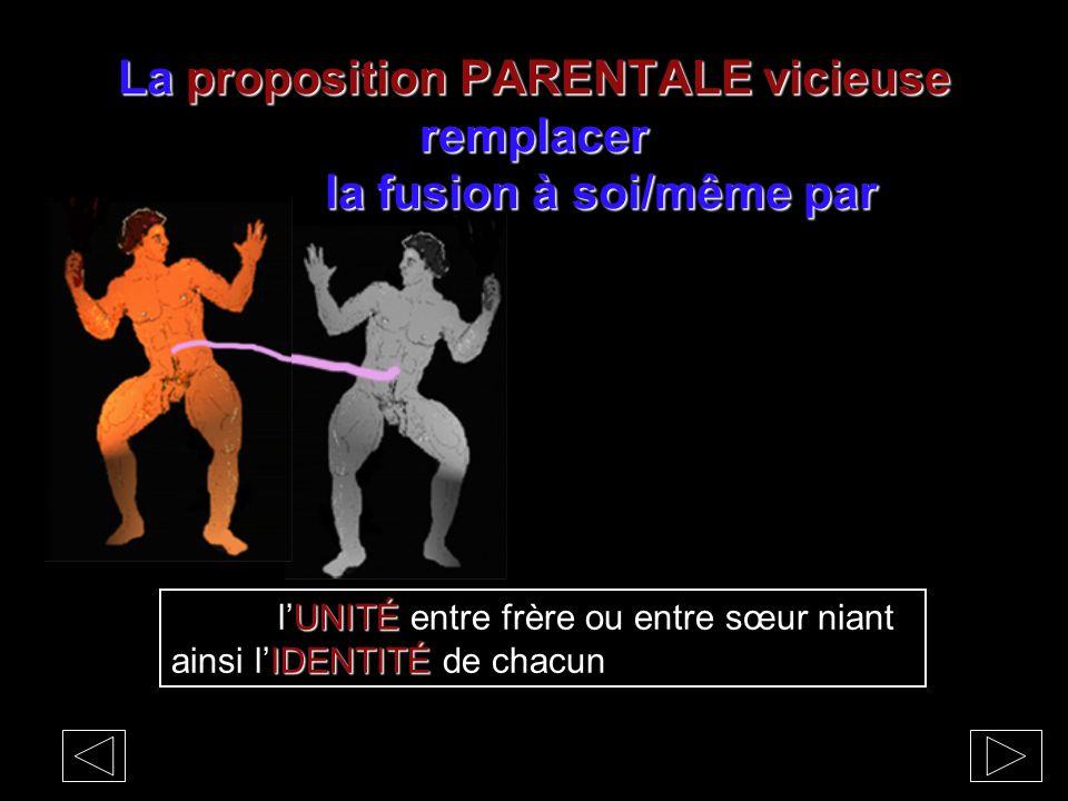 La proposition PARENTALE vicieuse remplacer la fusion à soi/même par UNITÉ IDENTITÉ l'UNITÉ entre frère ou entre sœur niant ainsi l'IDENTITÉ de chacun