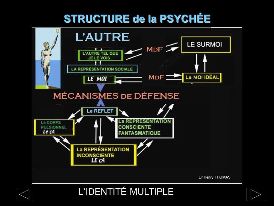 STRUCTURE de la PSYCHÉE L'IDENTITÉ MULTIPLE Dr Henry THOMAS