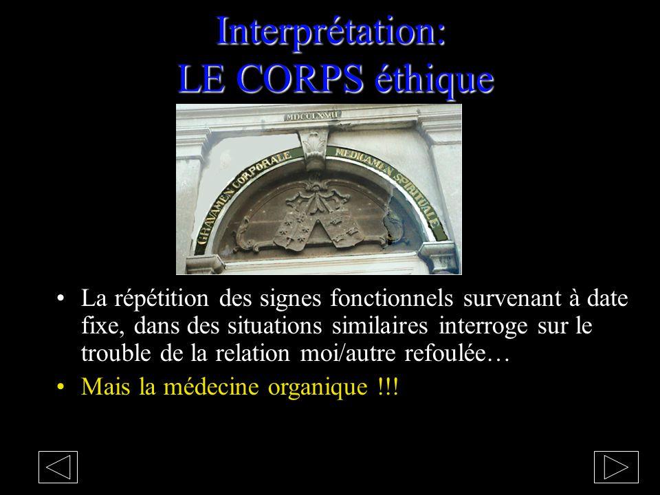 Interprétation: LE CORPS éthique La répétition des signes fonctionnels survenant à date fixe, dans des situations similaires interroge sur le trouble de la relation moi/autre refoulée… Mais la médecine organique !!!