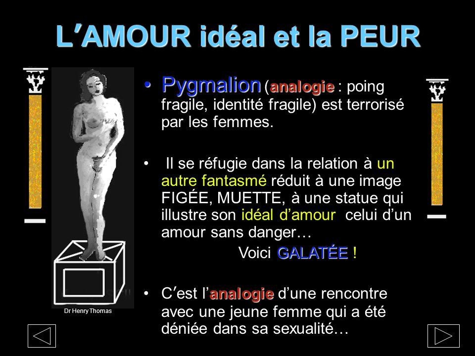 L'AMOUR idéal et la PEUR Pygmalion analogiePygmalion (analogie : poing fragile, identité fragile) est terrorisé par les femmes.