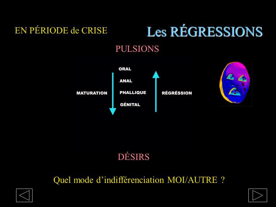 TRANSITIONS vers un VISAGE HUMAIN Quel mode de différenciation MOI/AUTRE ? PULSIONS DÉSIRS INTERDITS Castrations symboliques Renoncements Sublimations
