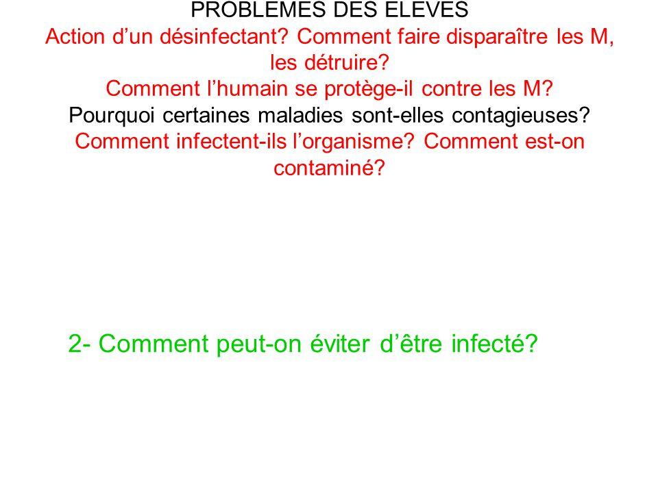 PROBLEMES DES ELEVES Action d'un désinfectant? Comment faire disparaître les M, les détruire? Comment l'humain se protège-il contre les M? Pourquoi ce
