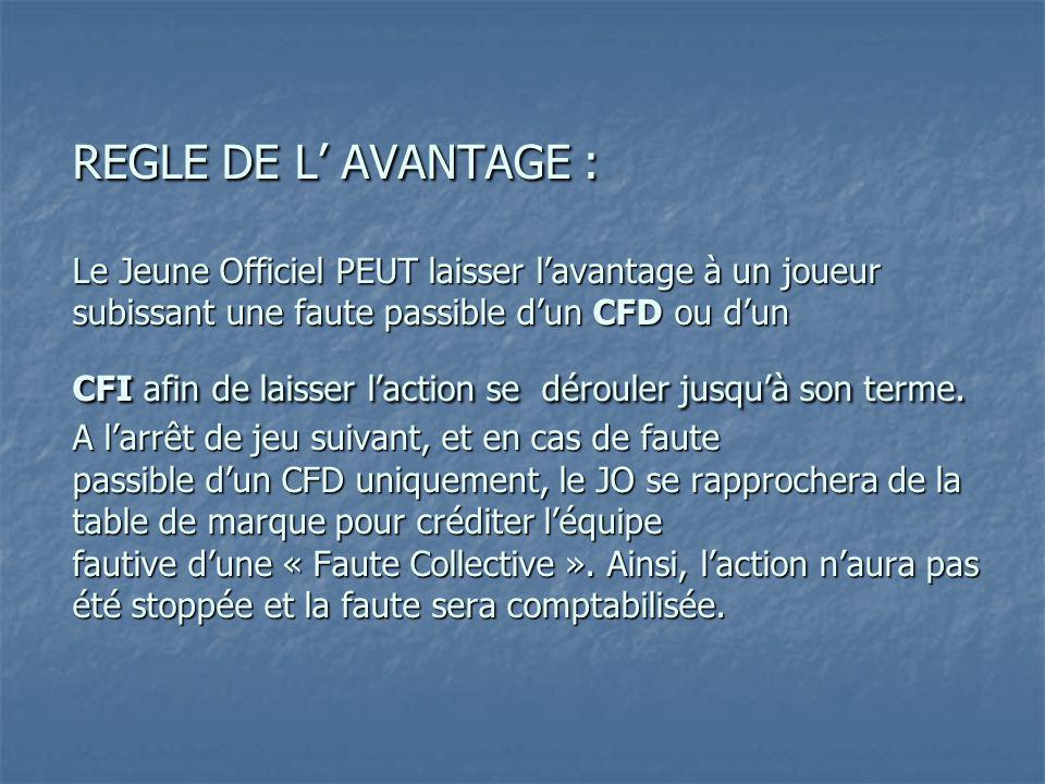 REGLE DE L' AVANTAGE : Le Jeune Officiel PEUT laisser l'avantage à un joueur subissant une faute passible d'un CFD ou d'un CFI afin de laisser l'action se dérouler jusqu'à son terme.