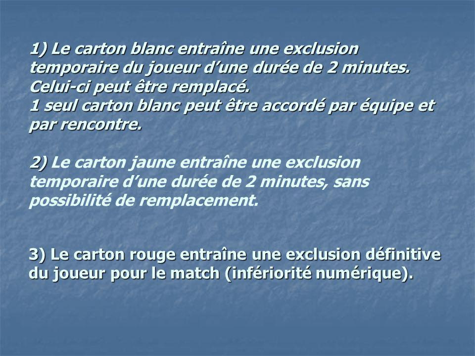 1) Le carton blanc entraîne une exclusion temporaire du joueur d'une durée de 2 minutes.