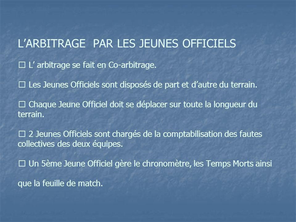 L'ARBITRAGE PAR LES JEUNES OFFICIELS  L' arbitrage se fait en Co-arbitrage.