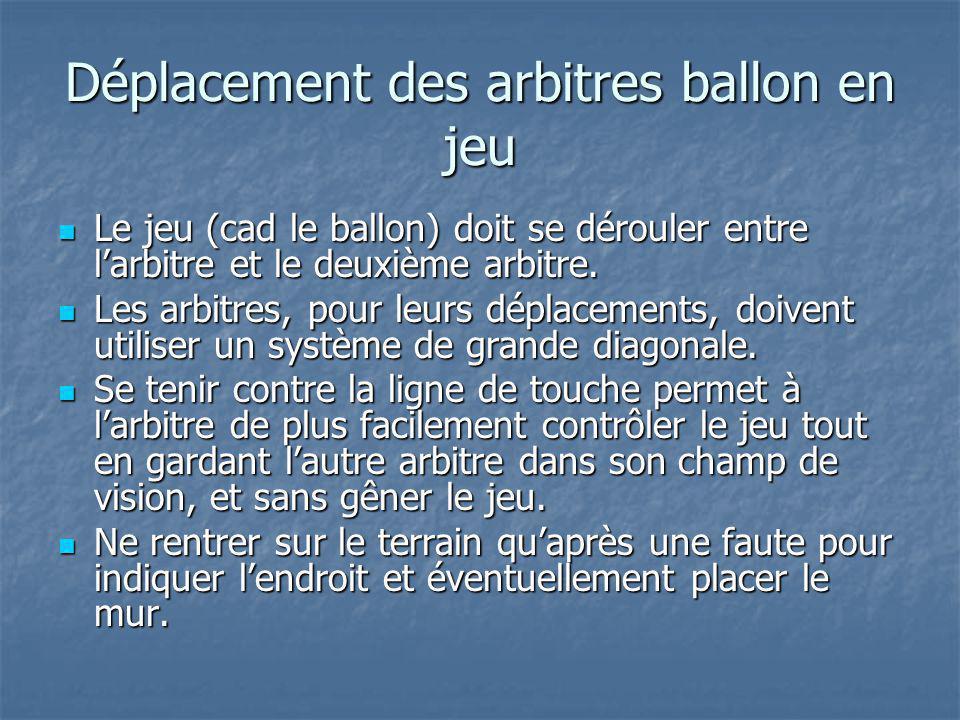 Déplacement des arbitres ballon en jeu Le jeu (cad le ballon) doit se dérouler entre l'arbitre et le deuxième arbitre.