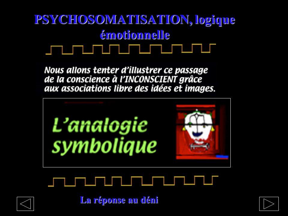 ORAL Le lien fusionnel dénonciateur préverbal ORAL une logique émotionnelle L'EMPATHIE et PRENDRE CORPS, donner corps à l'émoi et le symbolique. (prem