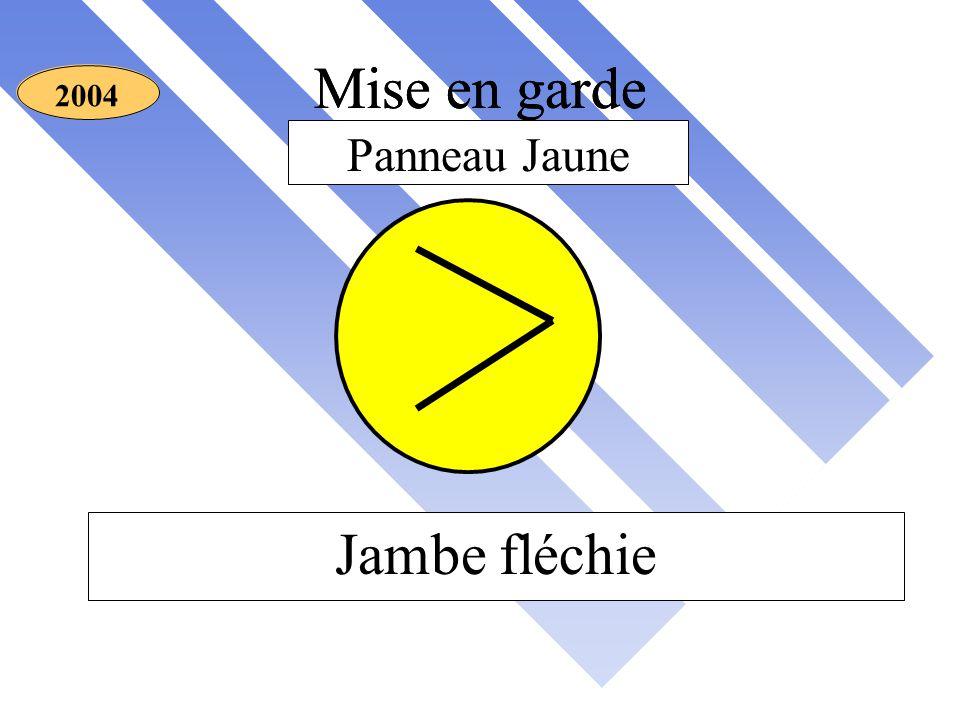 C.R.M 2004 Mise en garde Jambe fléchie Panneau Jaune