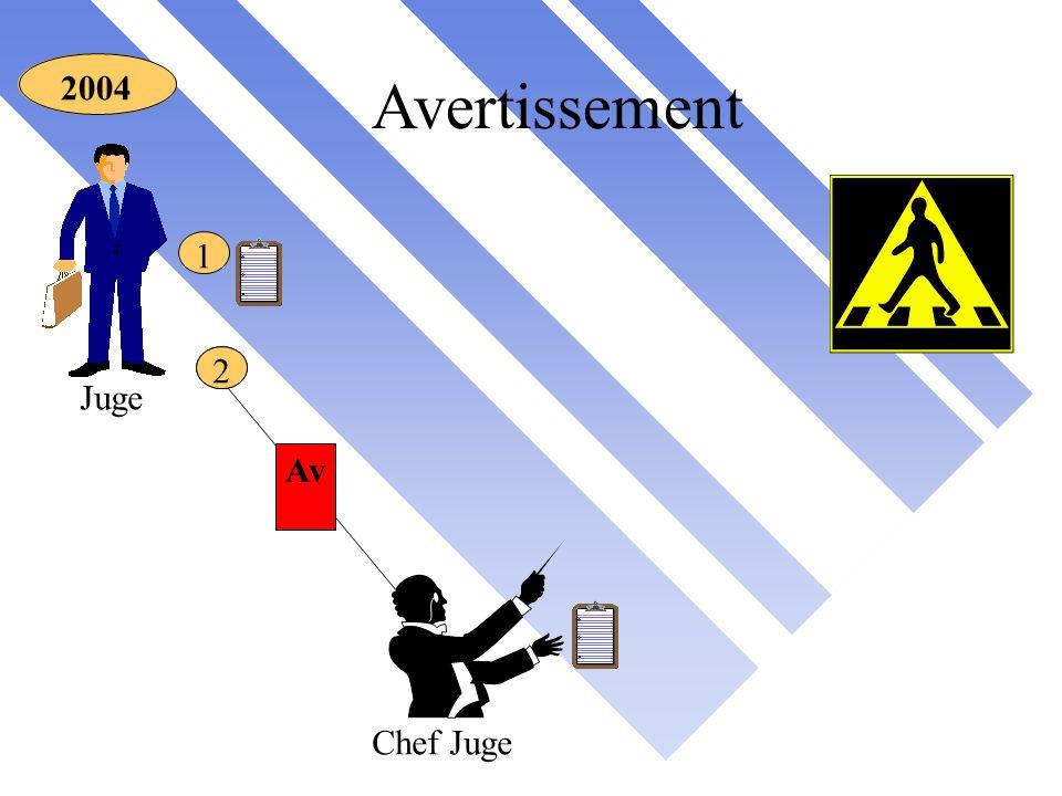 Avertissement 3 Chef Juge Juge C.R.M 32 2004 1 Av