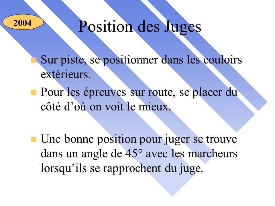 Position des Juges 2004 n Sur piste, se positionner dans les couloirs extérieurs.