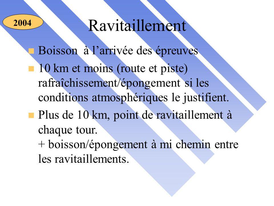 Ravitaillement n Boisson à l'arrivée des épreuves n 10 km et moins (route et piste) rafraîchissement/épongement si les conditions atmosphériques le justifient.