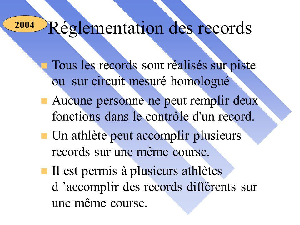 Réglementation des records 2004 n Tous les records sont réalisés sur piste ou sur circuit mesuré homologué n Aucune personne ne peut remplir deux fonctions dans le contrôle d un record.