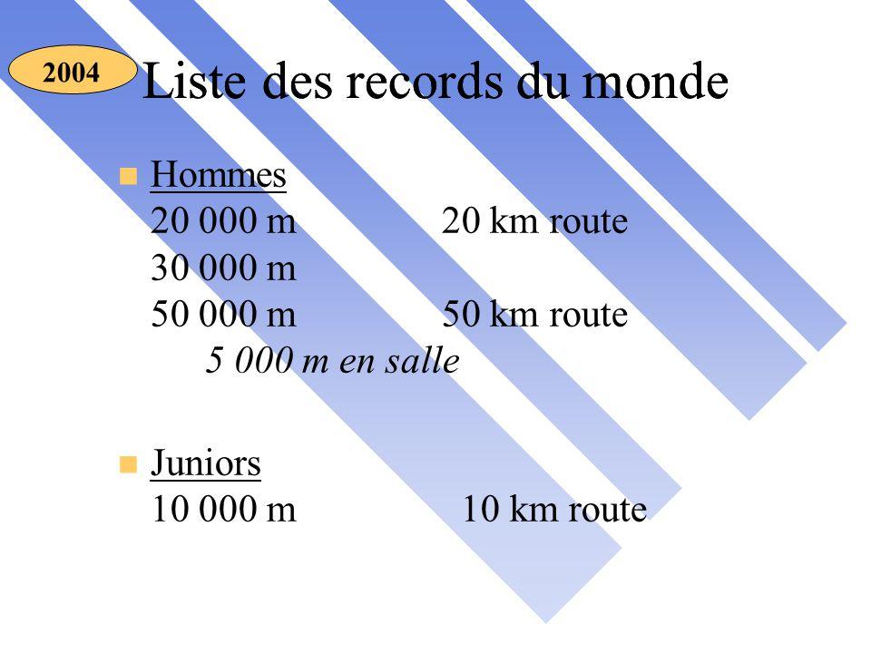 Liste des records du monde 2004 n Hommes 20 000 m 20 km route 30 000 m 50 000 m 50 km route 5 000 m en salle n Juniors 10 000 m 10 km route Liste des records du monde