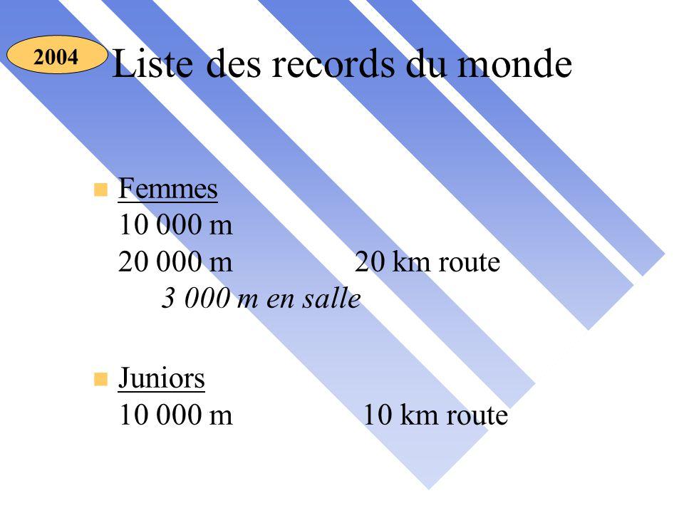 2004 n Femmes 10 000 m 20 000 m 20 km route 3 000 m en salle n Juniors 10 000 m 10 km route