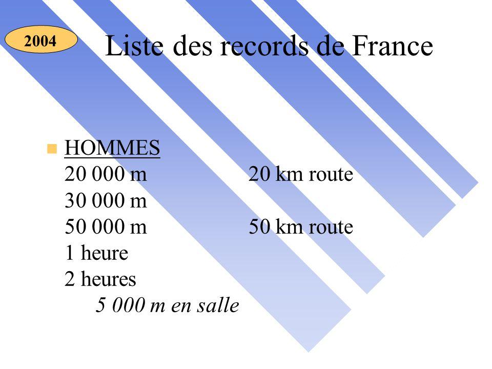 Liste des records de France 2004 n HOMMES 20 000 m 20 km route 30 000 m 50 000 m 50 km route 1 heure 2 heures 5 000 m en salle