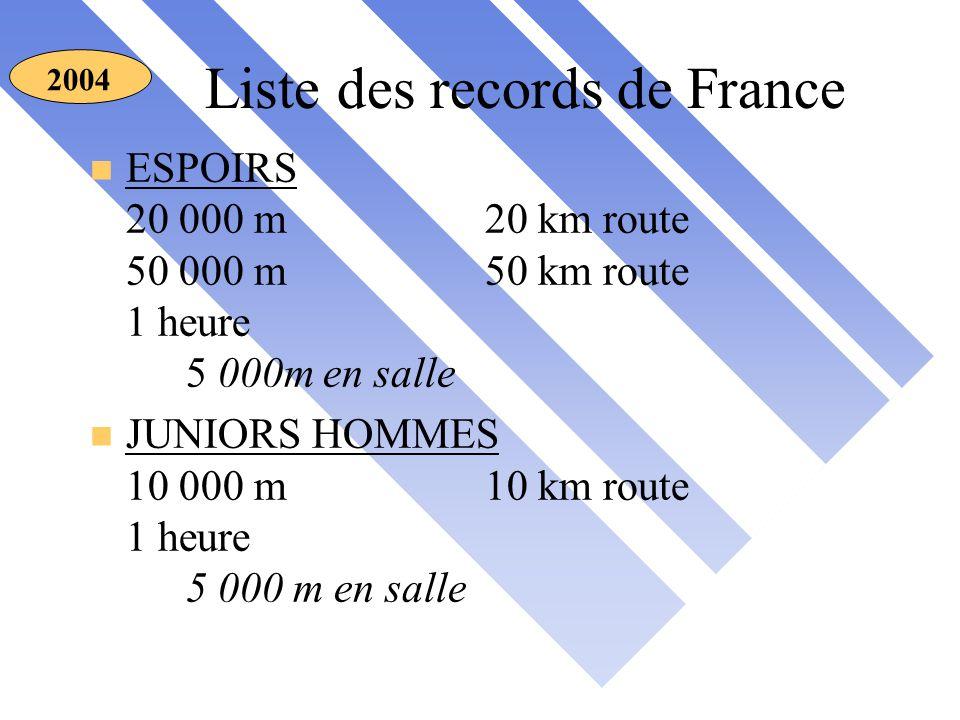 2004 n ESPOIRS 20 000 m 20 km route 50 000 m 50 km route 1 heure 5 000m en salle n JUNIORS HOMMES 10 000 m 10 km route 1 heure 5 000 m en salle Liste des records de France