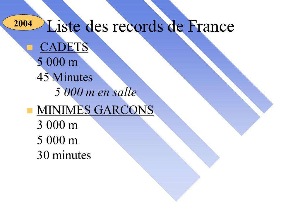2004 n CADETS 5 000 m 45 Minutes 5 000 m en salle n MINIMES GARCONS 3 000 m 5 000 m 30 minutes