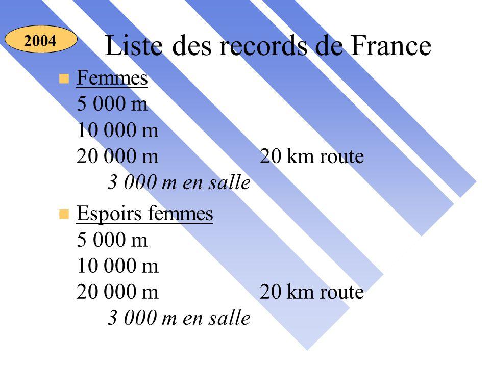 2004 n Femmes 5 000 m 10 000 m 20 000 m 20 km route 3 000 m en salle n Espoirs femmes 5 000 m 10 000 m 20 000 m 20 km route 3 000 m en salle Liste des records de France