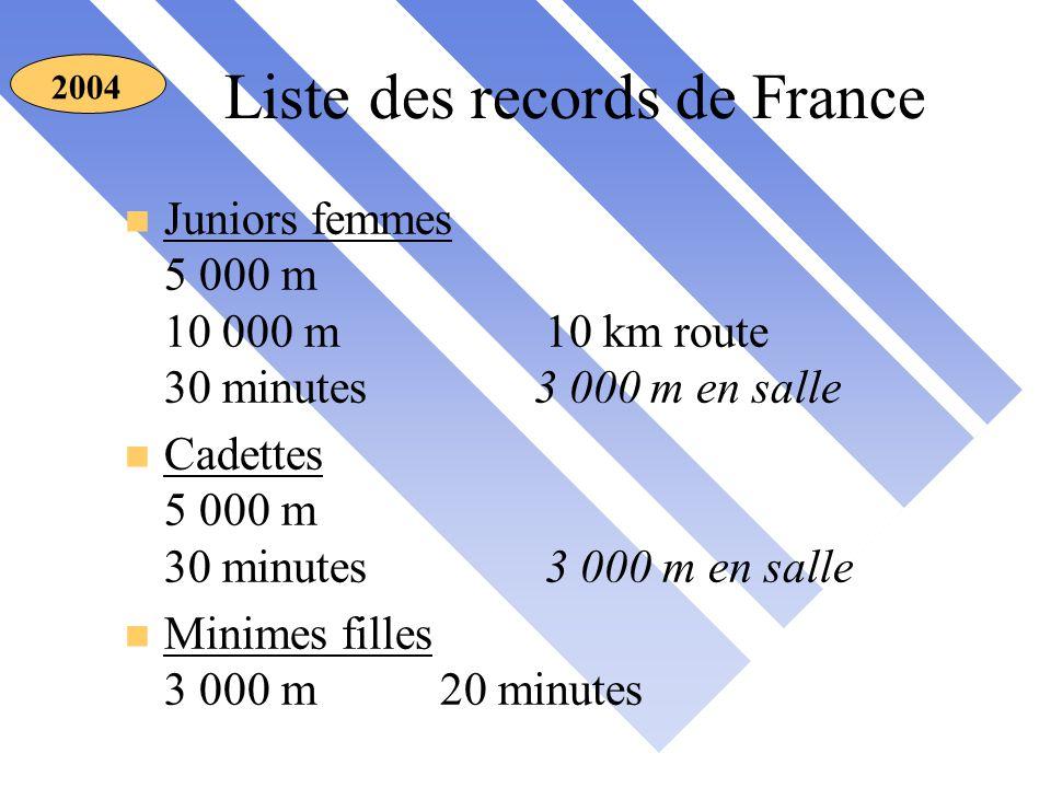 2004 n Juniors femmes 5 000 m 10 000 m10 km route 30 minutes 3 000 m en salle n Cadettes 5 000 m 30 minutes 3 000 m en salle n Minimes filles 3 000 m20 minutes Liste des records de France