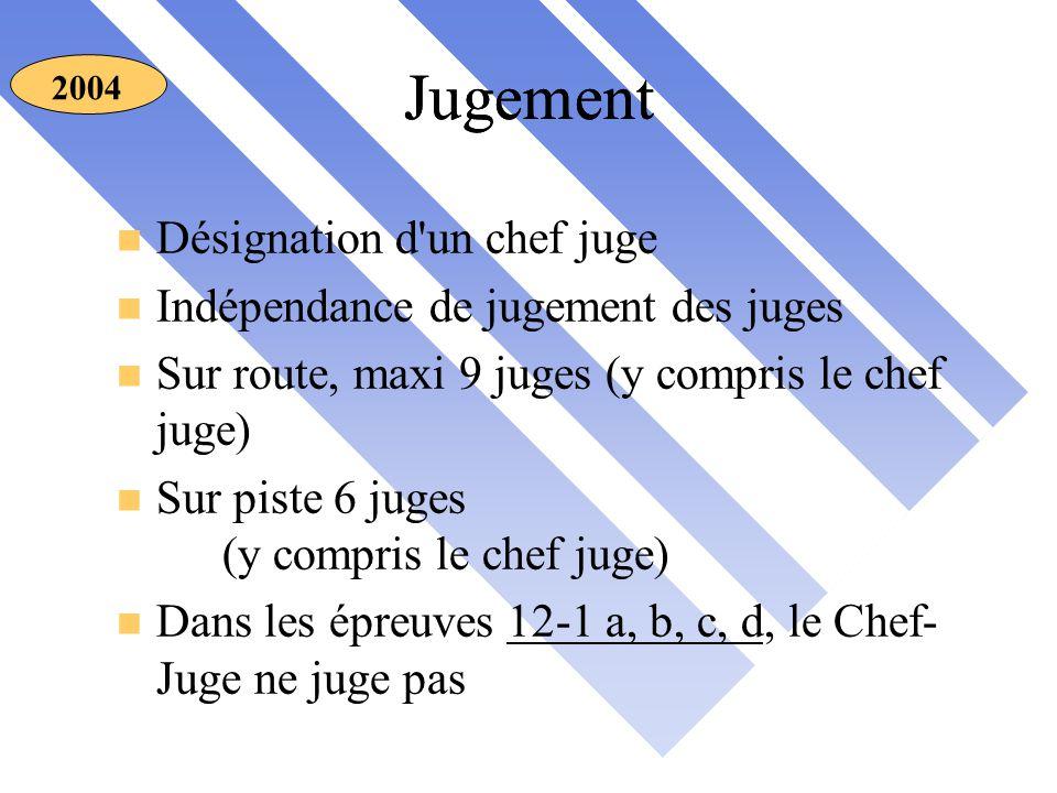 Jugement n Désignation d un chef juge n Indépendance de jugement des juges n Sur route, maxi 9 juges (y compris le chef juge) n Sur piste 6 juges (y compris le chef juge) n Dans les épreuves 12-1 a, b, c, d, le Chef- Juge ne juge pas 2004 Jugement
