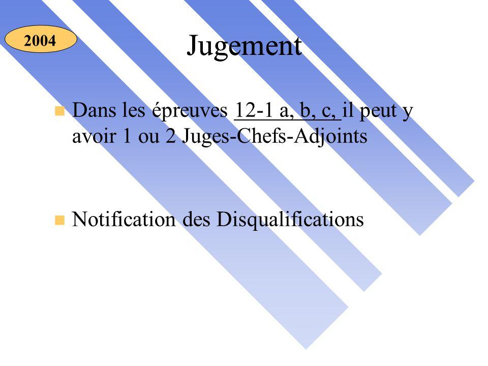 n Dans les épreuves 12-1 a, b, c, il peut y avoir 1 ou 2 Juges-Chefs-Adjoints n Notification des Disqualifications 2004 Jugement