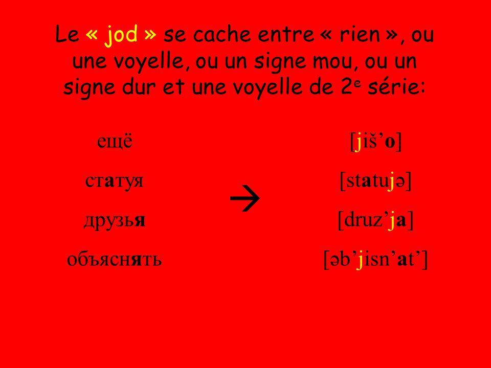 Le « jod » se cache entre « rien », ou une voyelle, ou un signe mou, ou un signe dur et une voyelle de 2 e série: ещё статуя друзья объяснять  [jiš'o] [statujə] [druz'ja] [əb'jisn'at']