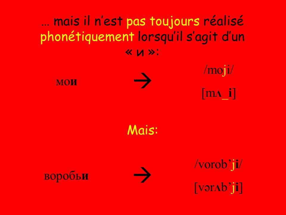 … mais il n'est pas toujours réalisé phonétiquement lorsqu'il s'agit d'un « и »: мои  /moji/ [m Λ _i] воробьи  /vorob'ji/ [vər Λ b'ji] Mais: