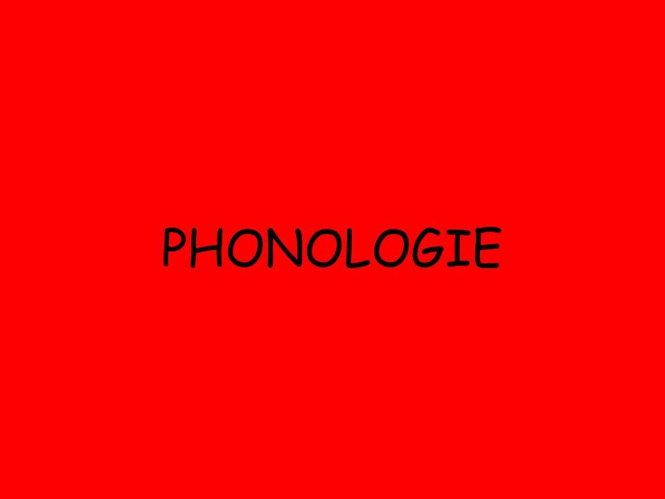 PHONOLOGIE
