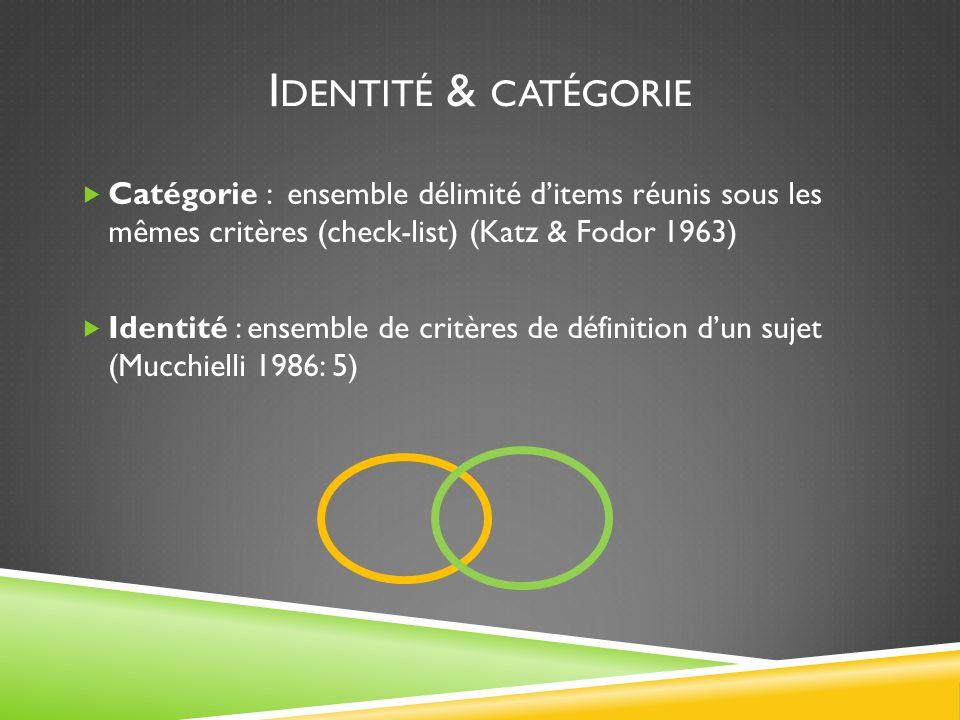I DENTITÉ & CATÉGORIE  Catégorie : ensemble délimité d'items réunis sous les mêmes critères (check-list) (Katz & Fodor 1963)  Identité : ensemble de critères de définition d'un sujet (Mucchielli 1986: 5)