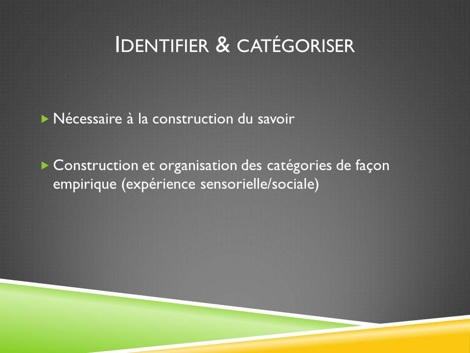 I DENTIFIER & CATÉGORISER  Nécessaire à la construction du savoir  Construction et organisation des catégories de façon empirique (expérience sensorielle/sociale)