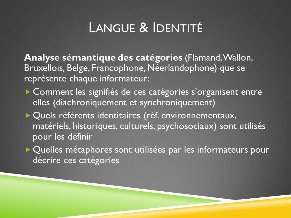 L ANGUE & I DENTITÉ Analyse sémantique des catégories (Flamand, Wallon, Bruxellois, Belge, Francophone, Néerlandophone) que se représente chaque informateur:  Comment les signifiés de ces catégories s'organisent entre elles (diachroniquement et synchroniquement)  Quels référents identitaires (réf.