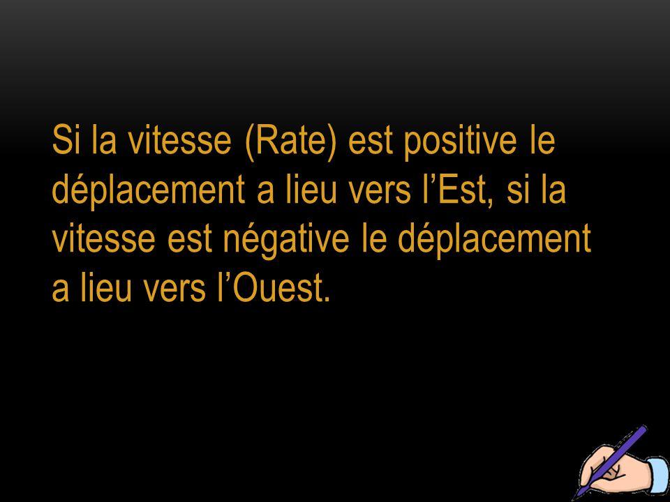 Si la vitesse (Rate) est positive le déplacement a lieu vers l'Est, si la vitesse est négative le déplacement a lieu vers l'Ouest.