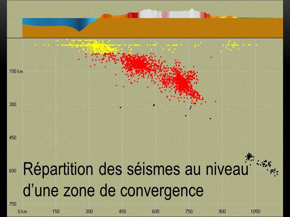 Répartition des séismes au niveau d'une zone de convergence