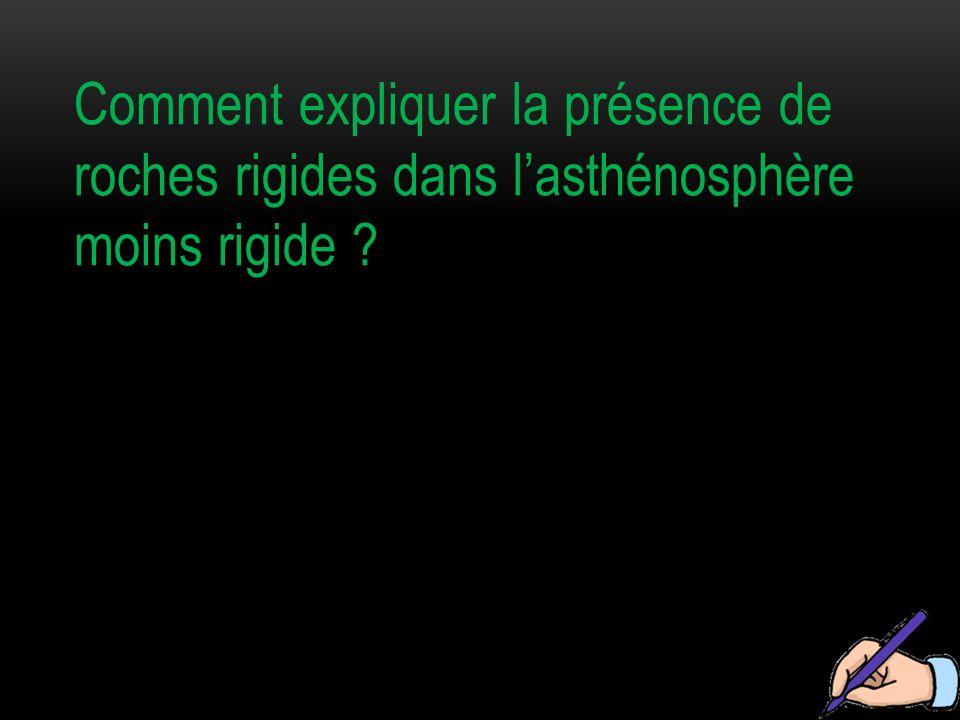 Comment expliquer la présence de roches rigides dans l'asthénosphère moins rigide ?