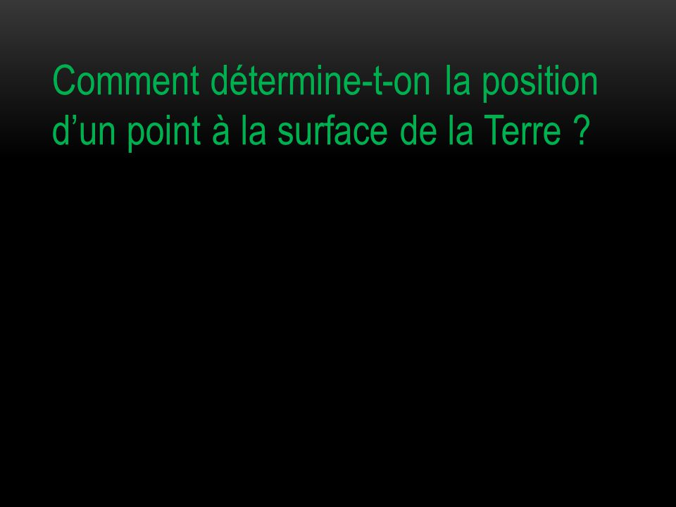 Comment détermine-t-on la position d'un point à la surface de la Terre ?