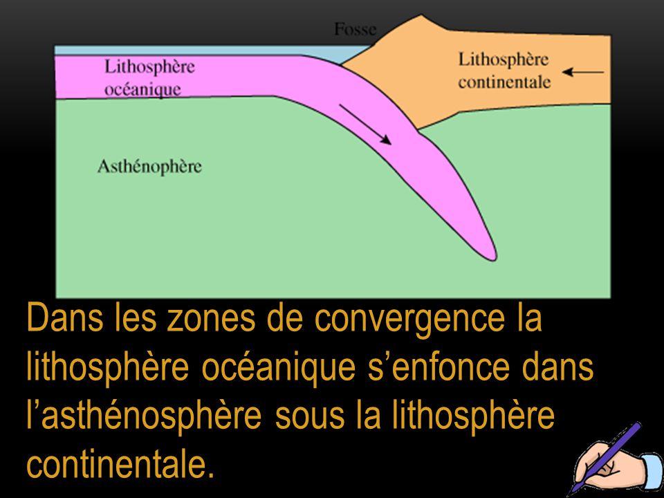 Dans les zones de convergence la lithosphère océanique s'enfonce dans l'asthénosphère sous la lithosphère continentale.