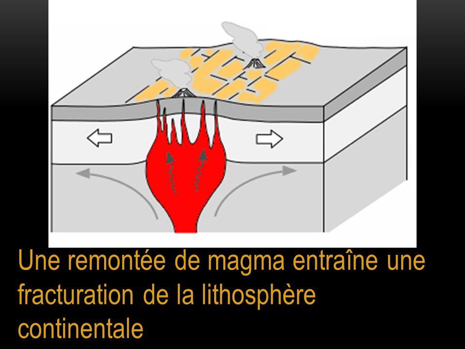 Une remontée de magma entraîne une fracturation de la lithosphère continentale