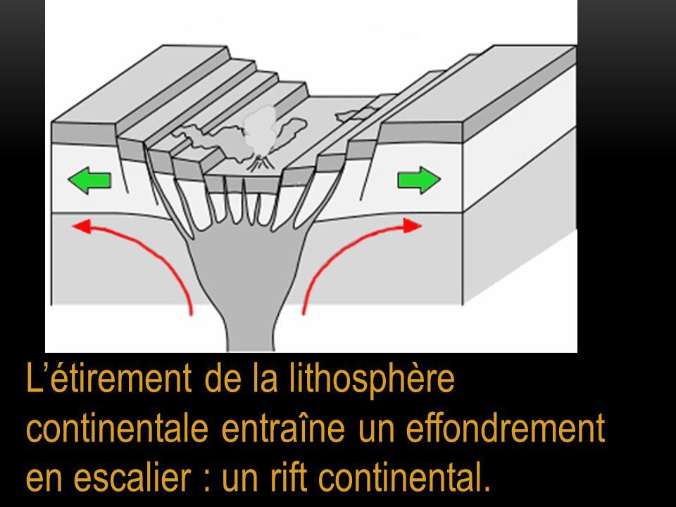 L'étirement de la lithosphère continentale entraîne un effondrement en escalier : un rift continental.