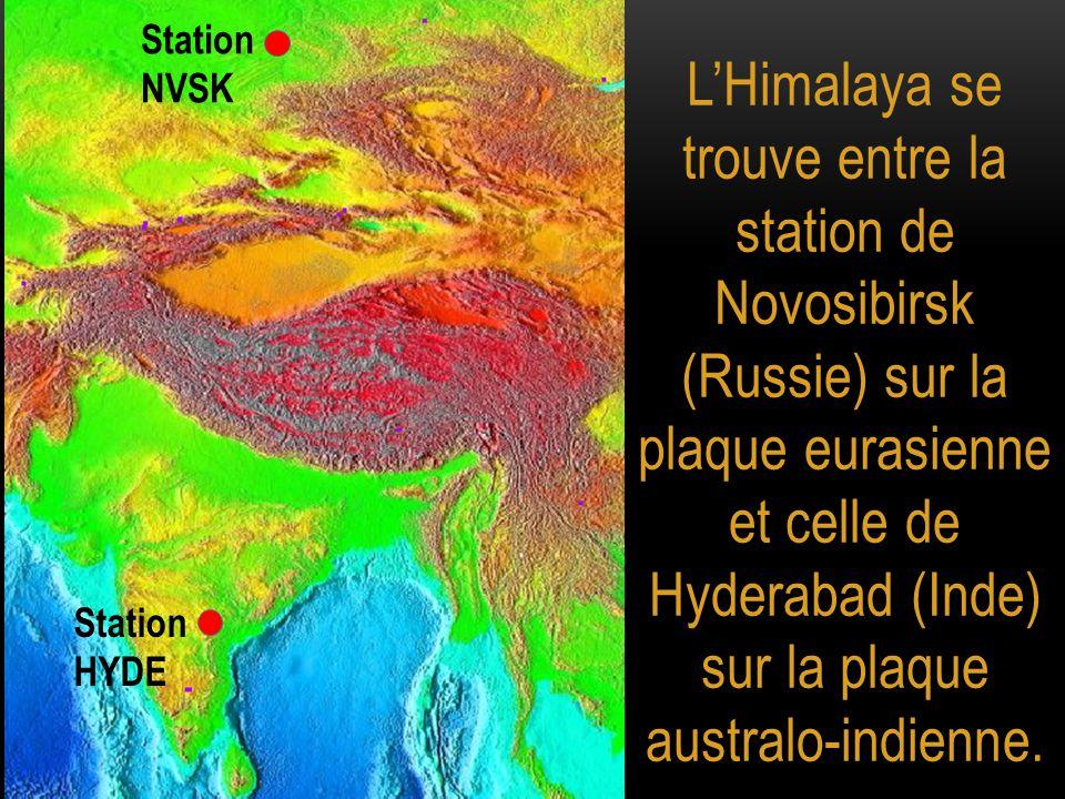 L'Himalaya se trouve entre la station de Novosibirsk (Russie) sur la plaque eurasienne et celle de Hyderabad (Inde) sur la plaque australo-indienne.