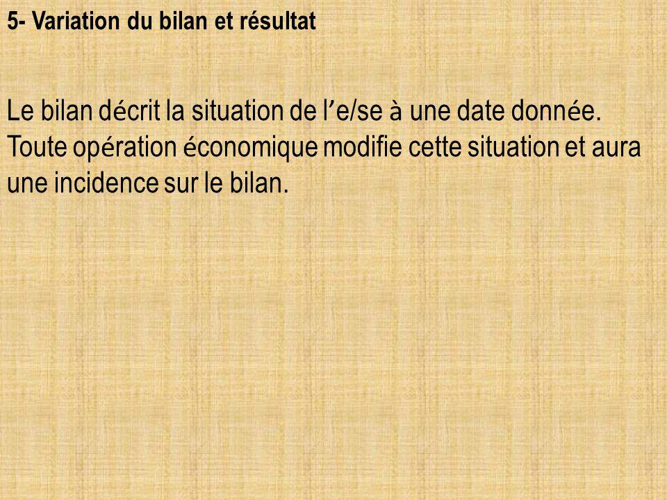 5- Variation du bilan et résultat Le bilan d é crit la situation de l ' e/se à une date donn é e.