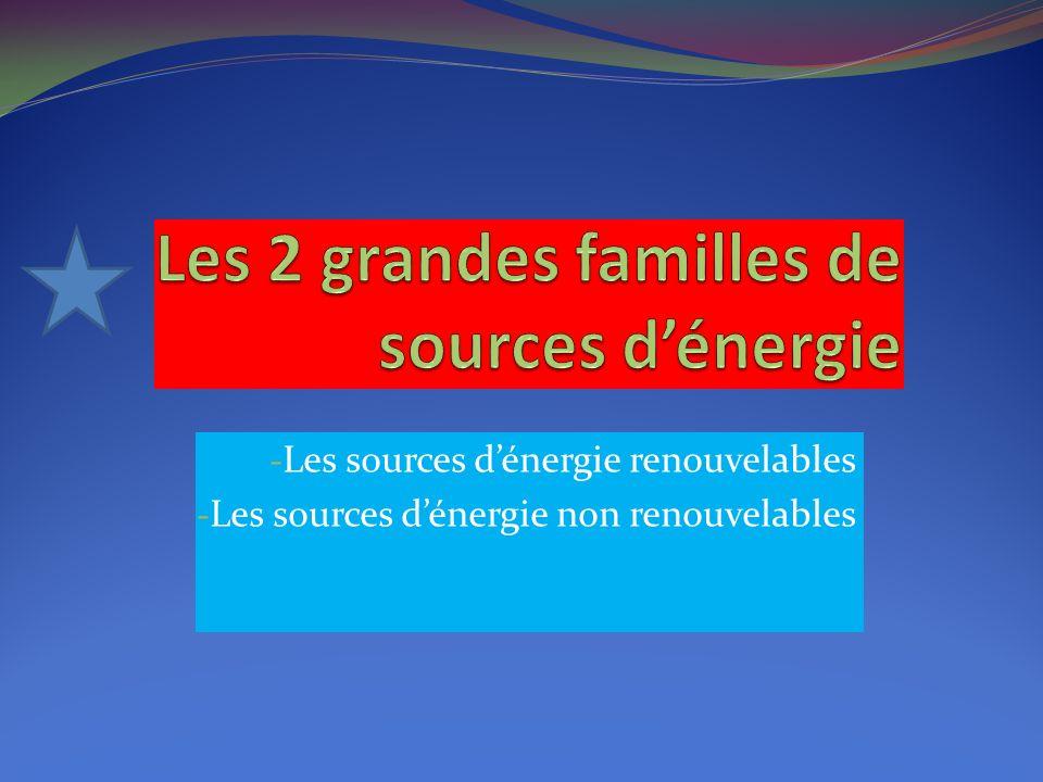 - Les sources d'énergie renouvelables - Les sources d'énergie non renouvelables
