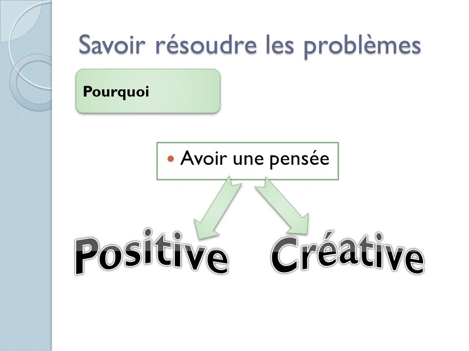 Savoir résoudre les problèmes Pourquoi Avoir une pensée