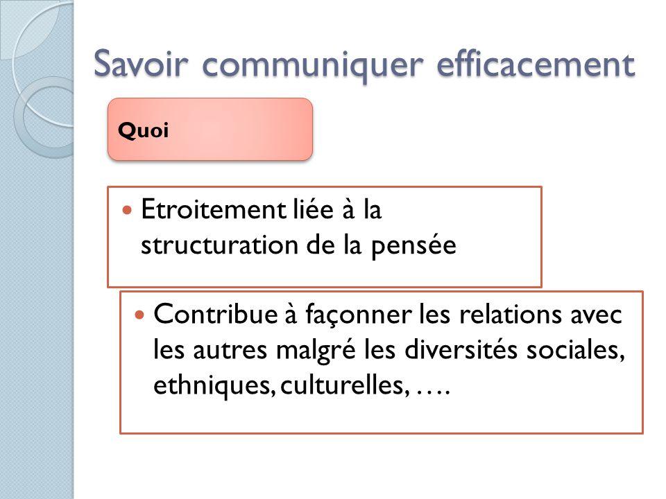 Savoir communiquer efficacement Quoi Etroitement liée à la structuration de la pensée Contribue à façonner les relations avec les autres malgré les di