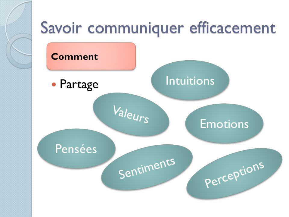 Savoir communiquer efficacement Comment Partage Pensées Emotions Valeurs Sentiments Intuitions Perceptions
