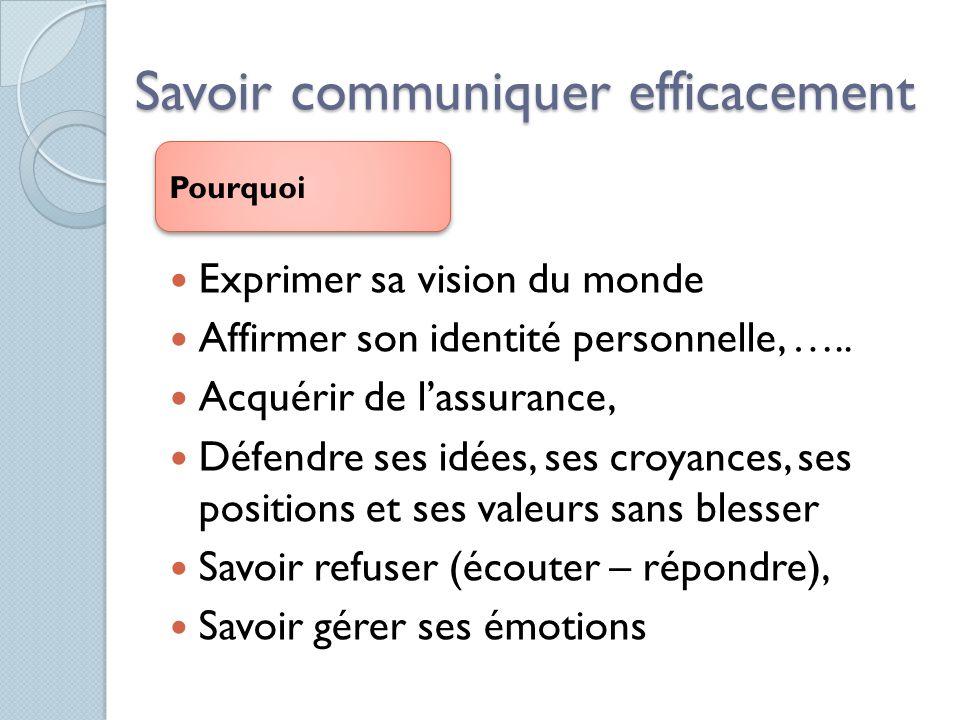 Savoir communiquer efficacement Pourquoi Exprimer sa vision du monde Affirmer son identité personnelle, ….. Acquérir de l'assurance, Défendre ses idée