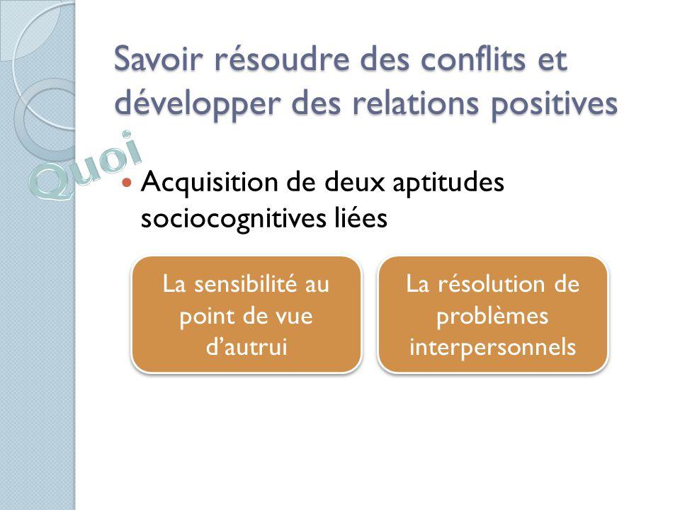 Savoir résoudre des conflits et développer des relations positives Acquisition de deux aptitudes sociocognitives liées La sensibilité au point de vue