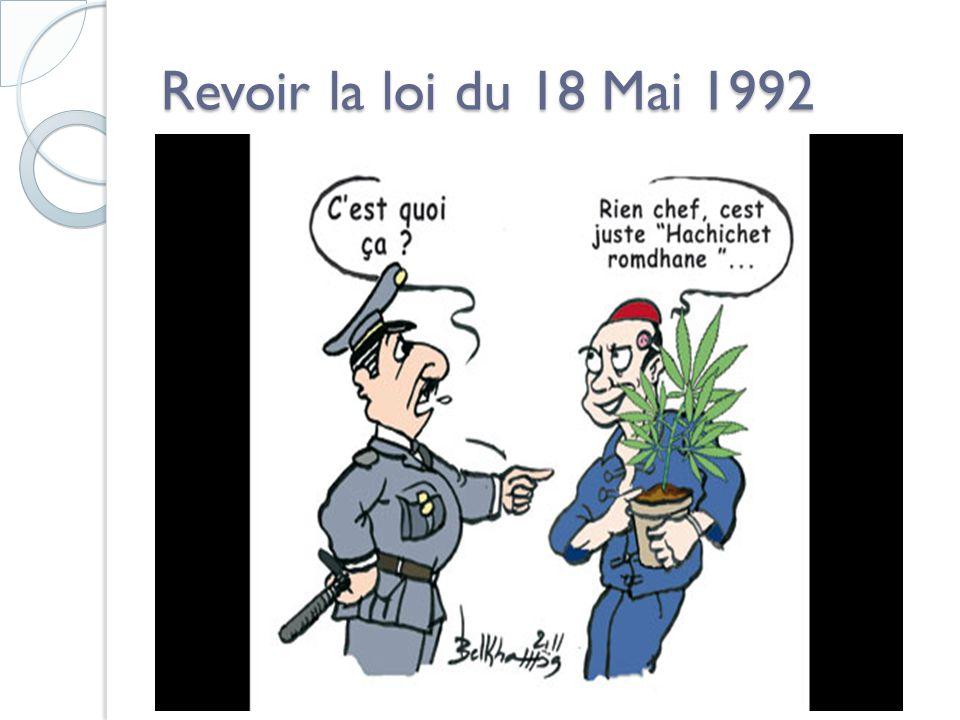 Revoir la loi du 18 Mai 1992 Texte juridique problématique ◦ Non respect des droits de l'Homme. ◦ Finalité verse uniquement dans la stricte pénalisati