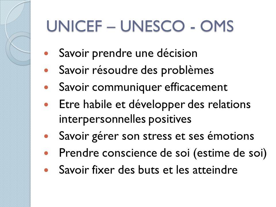 UNICEF – UNESCO - OMS Savoir prendre une décision Savoir résoudre des problèmes Savoir communiquer efficacement Etre habile et développer des relation
